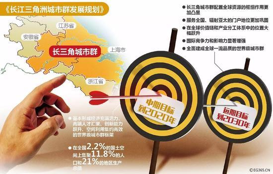 沪苏浙皖8位党政领导聚首 谈了这个国家战略娄烦尖山吧