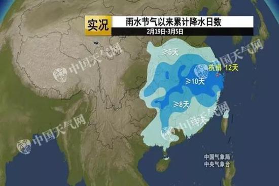 △2月19日以来,南方多地降水日数超过8天。