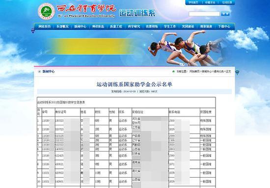 西安体育运动学院训练系官网2014年10月28日发布的《运动系国家助学金公示名单》部分截图,图片系澎湃新闻基于保护隐私需要打码,原页面没有打码