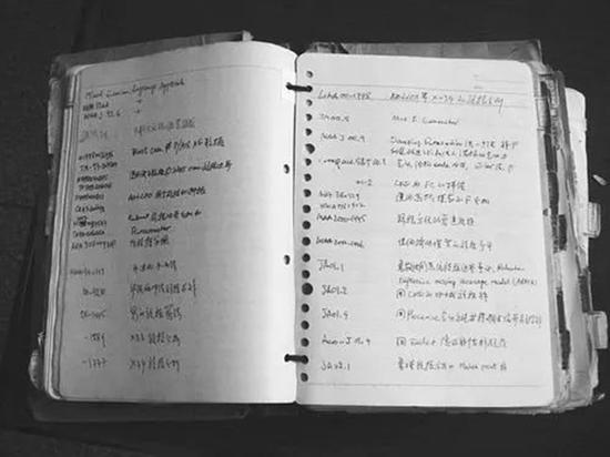 管德的气动弹性专业文献资料手抄本