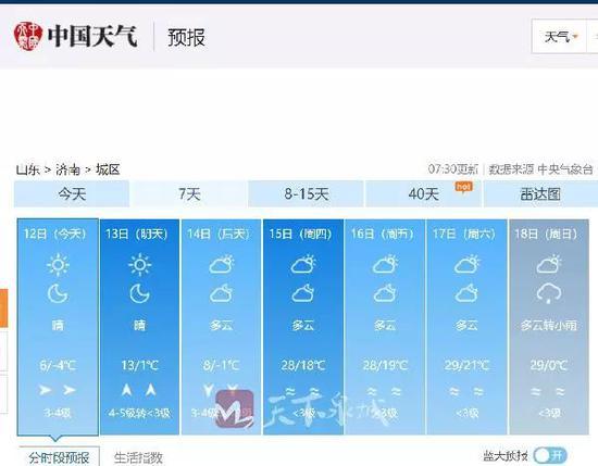 中国天气网数据显示: