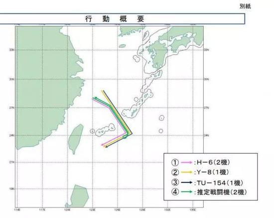 """中国空军""""绕岛巡航""""完 还问了大家一个问题"""