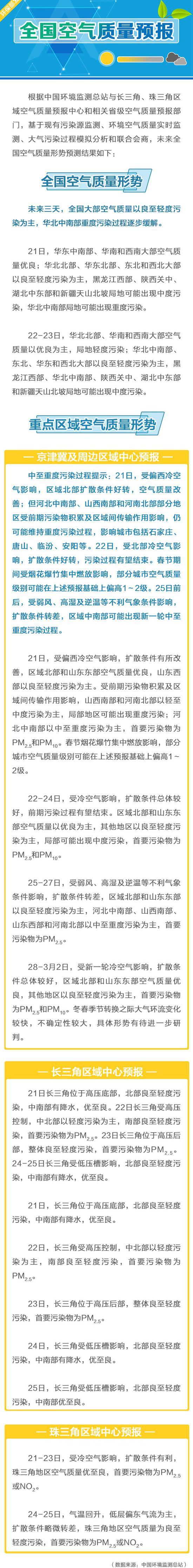 北京pk10骗局全过程:环保部:未来三天华北中南部重度污染过程逐步缓解