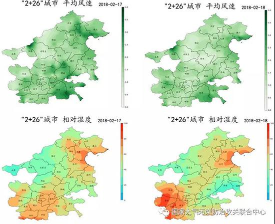 """""""2+26""""城市17-18日风速(m/s)与相对湿度(%)分布"""