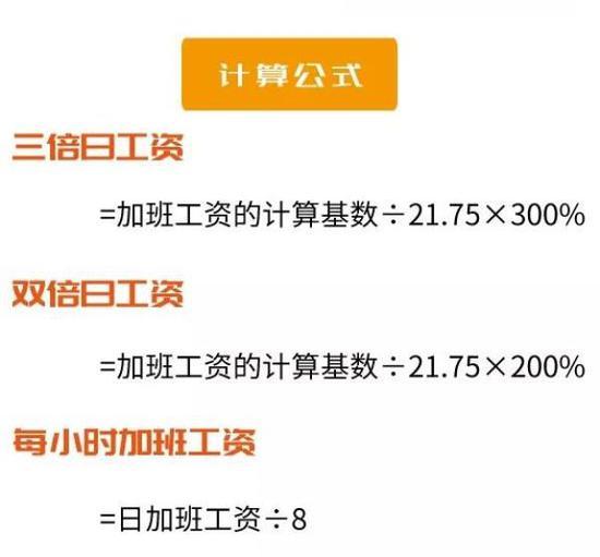 """图片来自""""上海人力资源和社会保障""""微信公众号"""