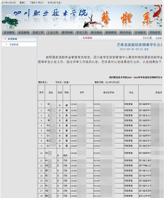 四川职业技术学院艺体系官网2015年9月30日发布的《艺体系家庭经济困难学生公示》部分截图,图片系澎湃新闻基于保护隐私需要打码,原页面没有打码。