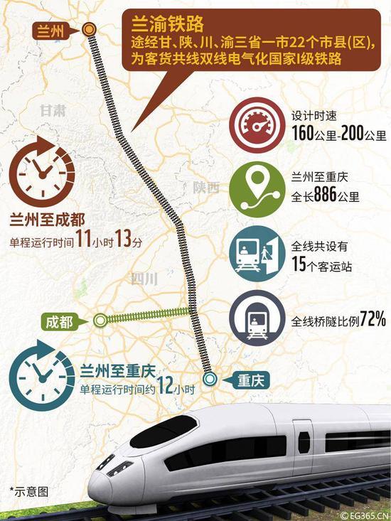 兰渝铁路(图源:视觉中国)