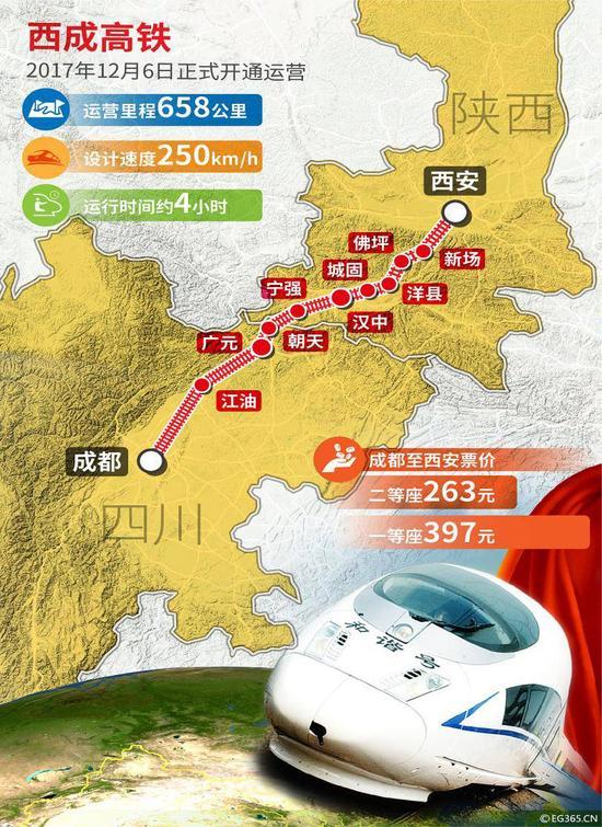 西成高铁(图源:视觉中国)