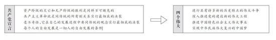全天北京赛车PK10计划:中央党校教授:四个伟大与共产党宣言是一以贯之的