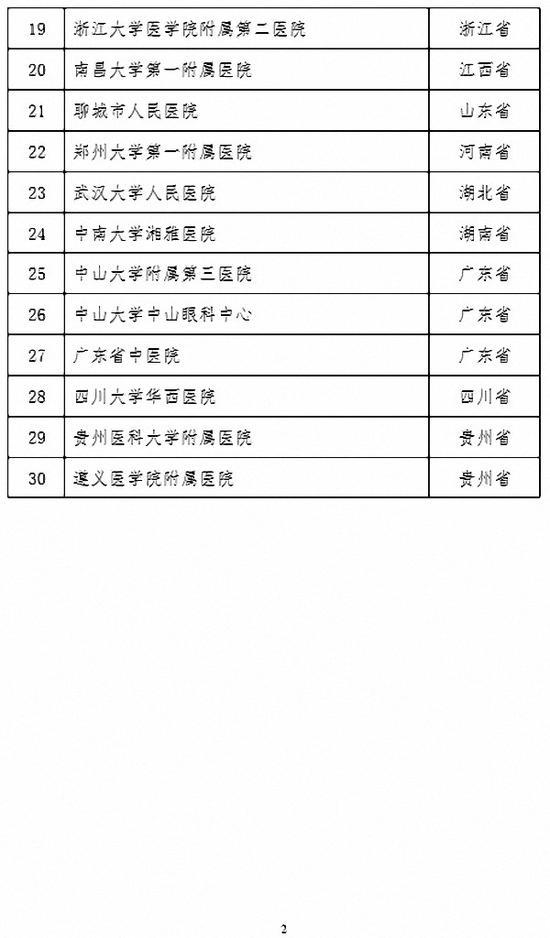 第一批干细胞临床研究机构首批通过备案名单