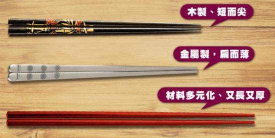 图片来源:topick.hket.com