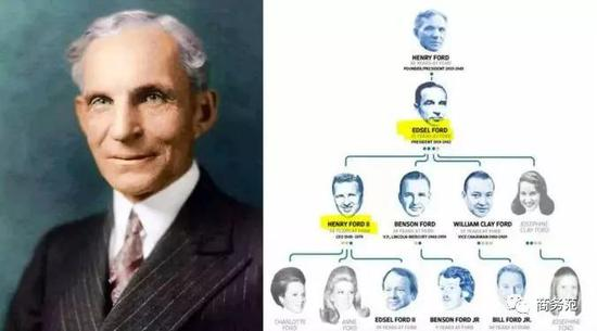 亨利·福特和他们家族