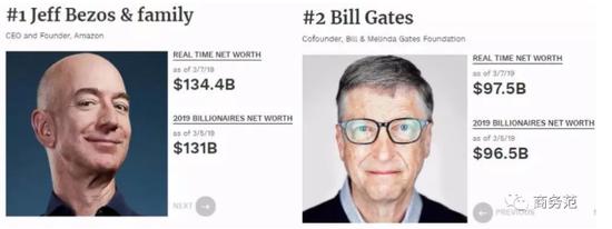 每次看到这些榜单,有人可能会想,这些巨有钱的人,到底是什么样的呢?