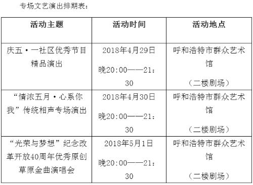 (呼和浩特新闻网记者张秀娟)