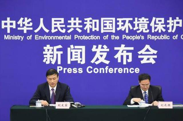 中央第二环保督察组转办内蒙古第四批环境信访举报件