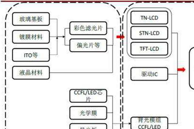 西来峰硝铵项目建成投产补上园区产业链最后一环