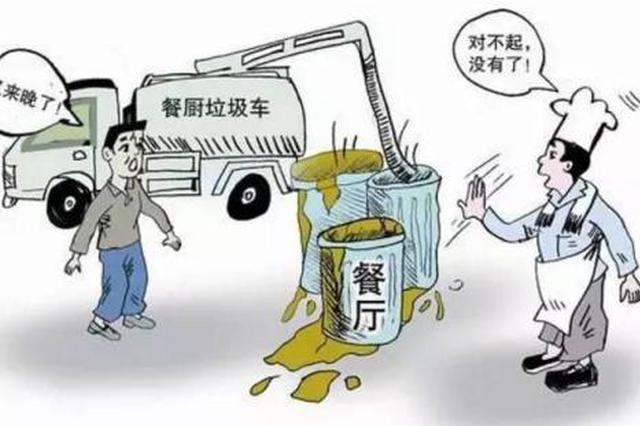 集宁区城管局关于餐厨垃圾 统一回收处置的通告