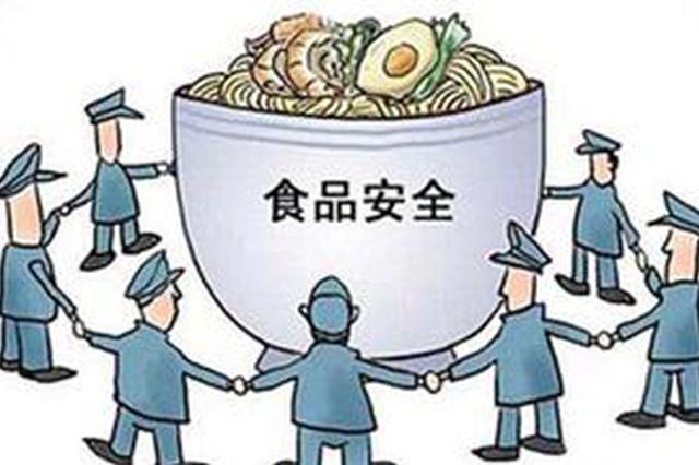 首府食品药品监督管理局食品抽检发现53批次不合格
