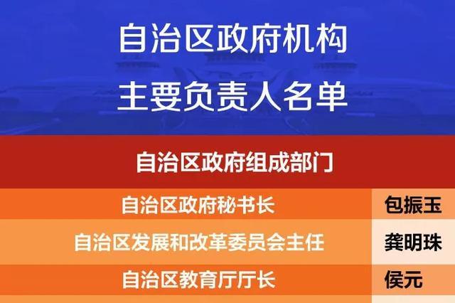 机构改革后自治区政府机构主要负责人确定