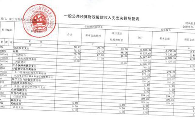 11月首府公共预算收入累计完成186.81亿