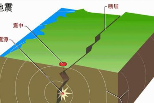 锡林郭勒盟苏尼特左旗发生3.0级地震 震源深度20千米