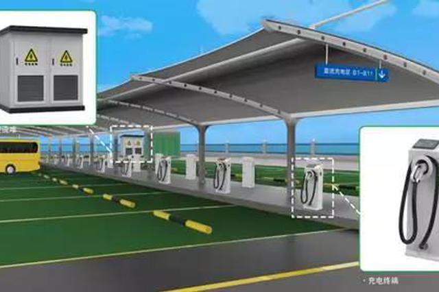 内蒙古最大集中式公交充电场站 科尔沁充电场站启用