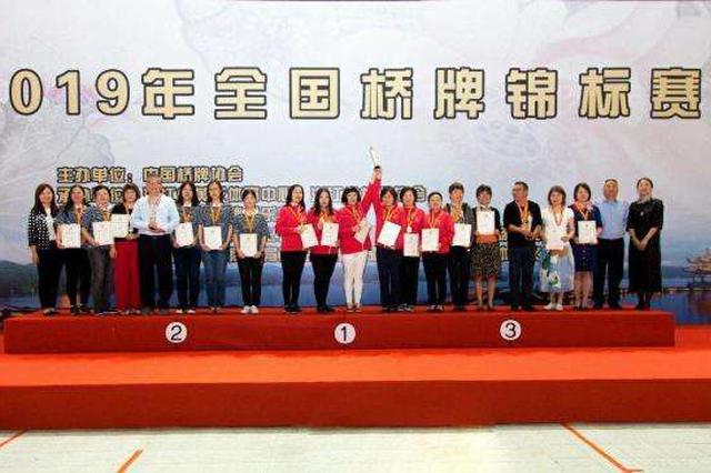 2019年全国机关桥牌赛落幕 内蒙古自治区夺冠