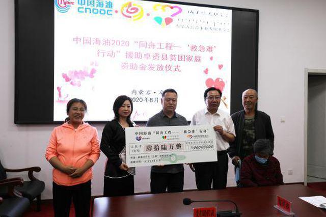 """2020年内蒙古""""救急难""""公益项目发放46万元"""