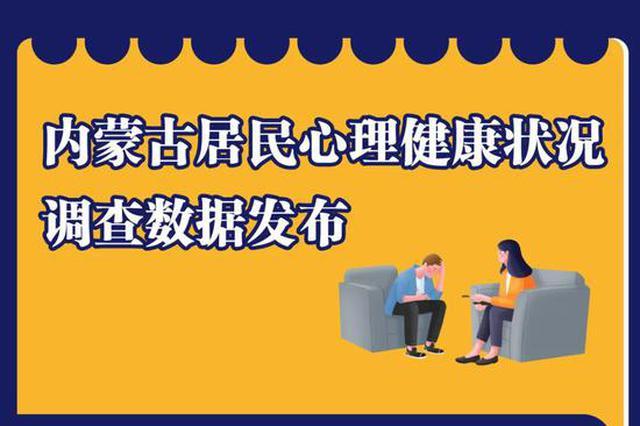 内蒙古自治区居民心理健康状况调查数据发布