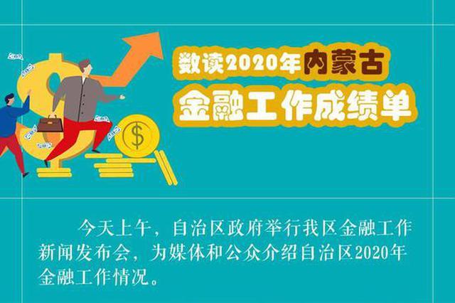 数读丨2020年内蒙古自治区金融工作成绩单