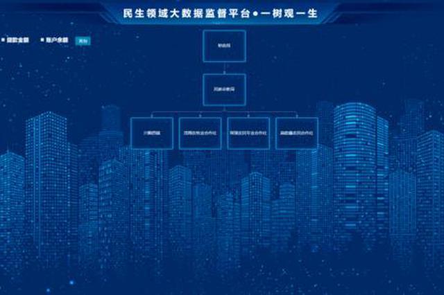 """固阳县纪委监委:""""大数据""""监督平台助群众找寻安全感"""