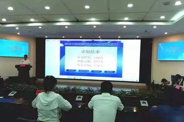 """呼和浩特市4203名适龄儿童参加民办小学""""幼升小""""摇号"""
