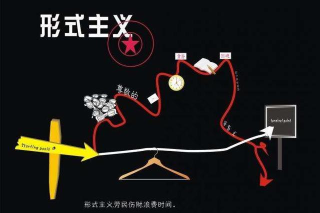 """内蒙古自治区向形式主义、官僚主义""""亮剑"""""""