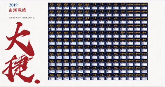 广美校考新政,广州南汉画室特色教学树标杆