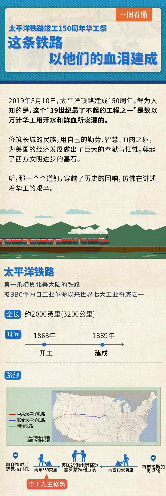 150年前的这条铁路,以他们的血泪建成