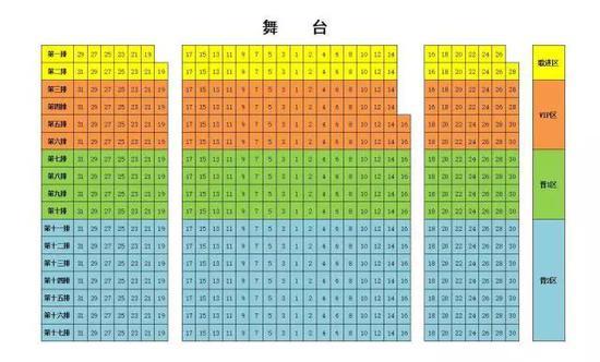剧场座位区域图