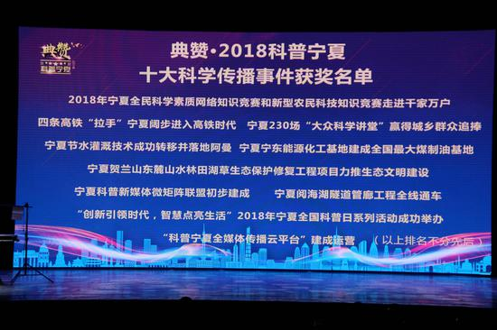 """""""2018宁夏十大科学传播事件"""""""
