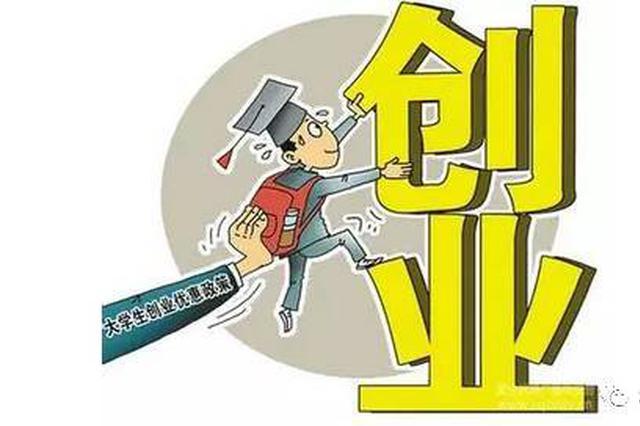 宁夏:毕业5年内大学生创业难进孵化基地可享房租补贴