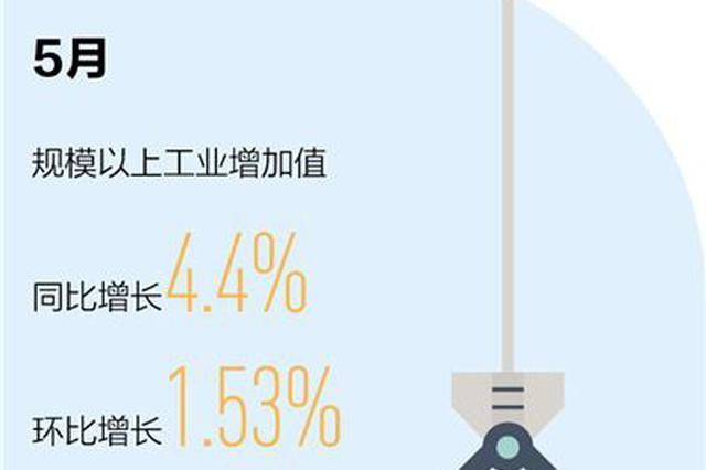 市场需求回暖 企业效益改善(新数据 新看点)