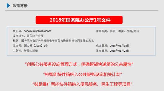 政策背景2018年国务院办公厅1号文明确支持