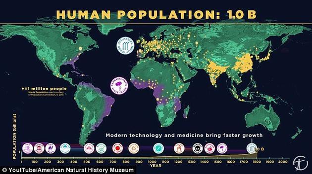 人口老龄化_七雄怎样增加人口