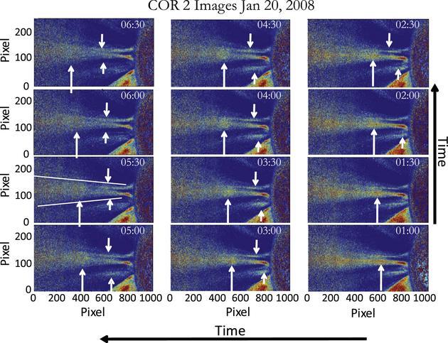 """在5个半小时的时间跨度内,观察到的太阳风中存在的""""小团块""""结构(黄色,箭头所指处)的运动和变化过程"""