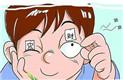 右下眼皮经常跳是什么原因