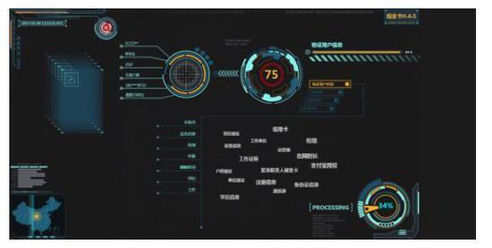 """图二: 浅橙科技现金卡平台的""""HAS""""系统"""