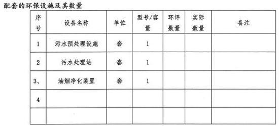 二、环境保护设施概况(参照环评及环评审批意见,针对工艺中产生的废水、废气、固废、噪声、环保