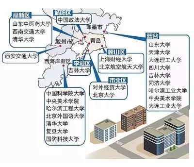 ●复旦大学青岛研究院正式登记设立