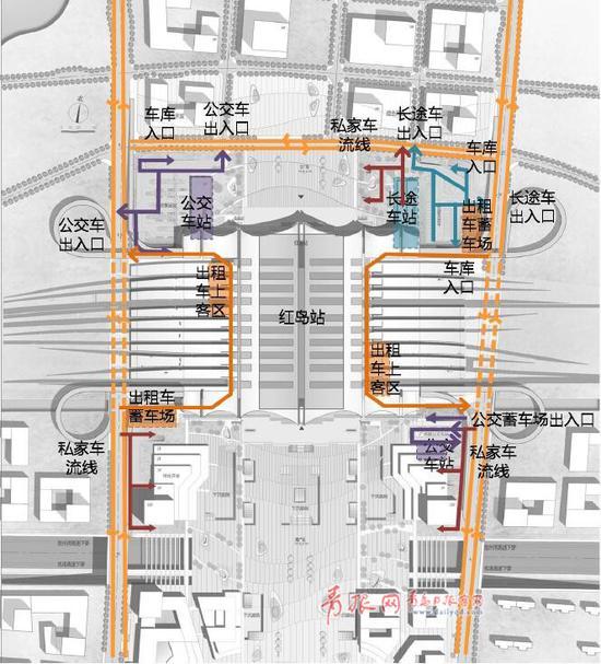 项目车场流路线图