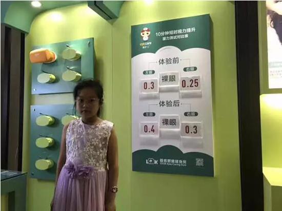宁波店内,孩子使用十分钟,视力提升1-2行,效果立竿见影
