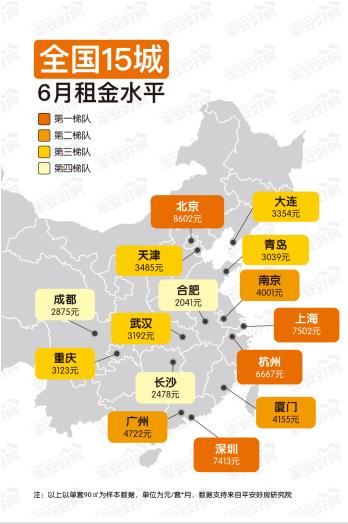 以下是五大一线城市各城区租金详细分布情况。