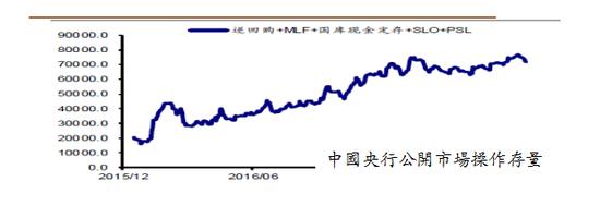附表: 各国央行货币政策比较